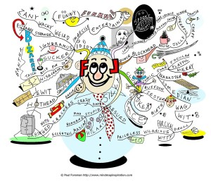 april-fools-day-mind-map-competition-mindmap[1]