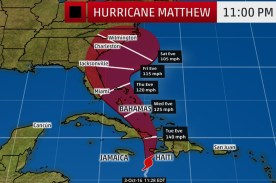 hurricane-matthew-hurricane-matthew1